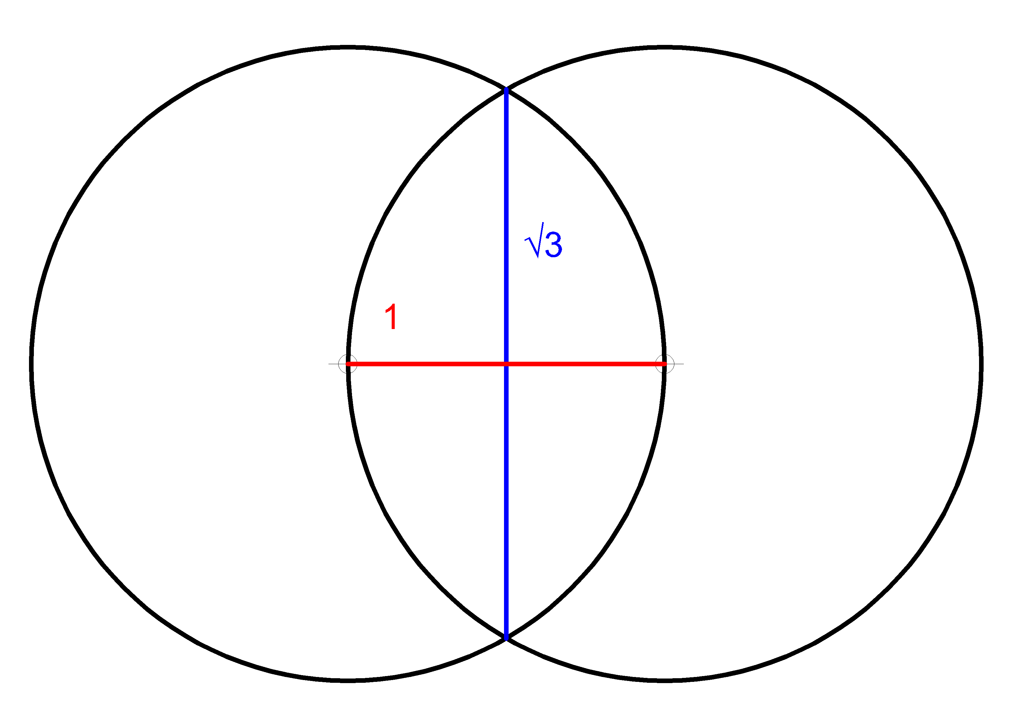 Vesica Piscis and square root from 3